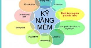 Ky-nang-QL-nhan-su